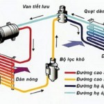 Sơ đồ lắp đặt dàn nóng và dàn lạnh máy điều hòa không khí