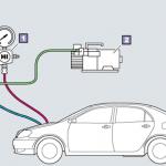 Hướng dẫn cách nạp ga điều hòa ô tô