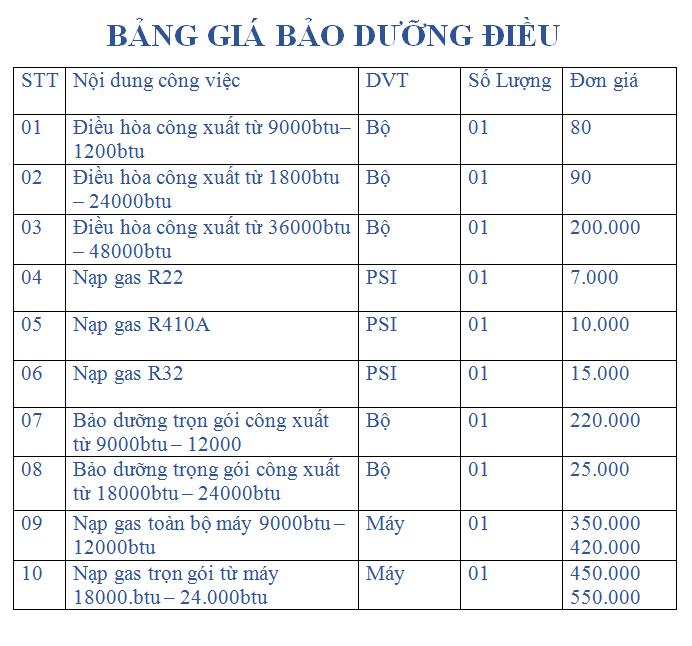 bang-gia-bao-duong-dieu-hoa