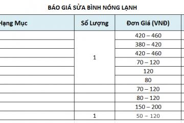Bảng báo giá sửa bình nóng lạnh tại Hà Nội