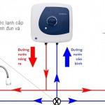 Cách đi đường nước nóng lạnh cực đơn giản và dễ hiểu